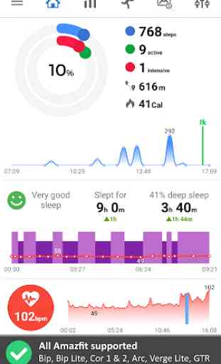 Notify & Fitness for Amazfit 1